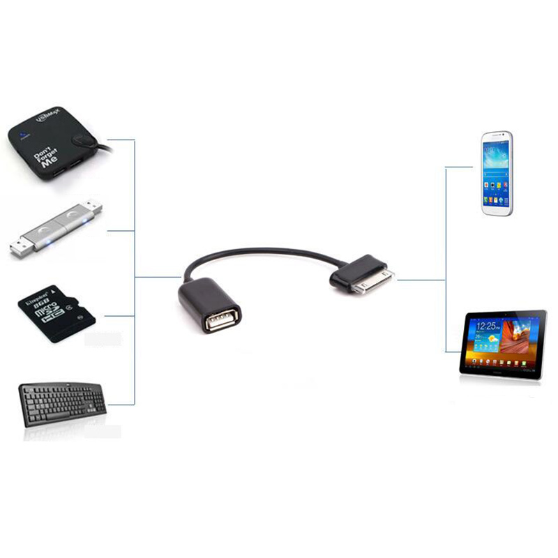 30 polig otg auf usb 2 0 buchse adapter kabel f r samsung pc kamera verbindung ebay. Black Bedroom Furniture Sets. Home Design Ideas