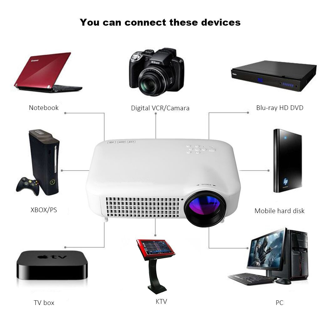 3000 Lumens Hd Home Theater Multimedia Lcd Led Projector: 3000 Lumens Home Theater Multimedia LED Projector 1080P HD